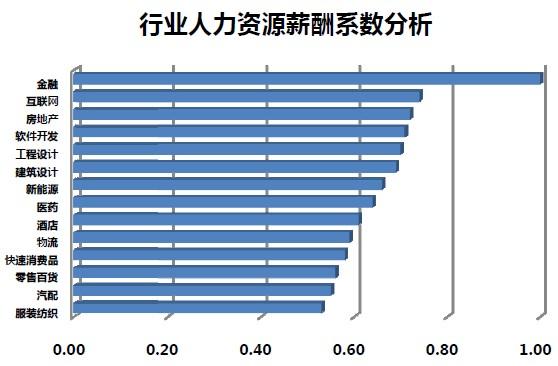收入证明范本_财政收入_正规企业经济收入证明
